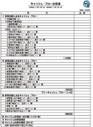 諸表 は 財務 と 財務諸表とは|財務三表を図入りで分かりやすく|税理士検索freee