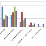 新型コロナウイルス感染症(Covid-19) が消費者に与える影響調査 - 日本/欧州比較
